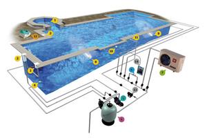 havuz aritma sistemleri